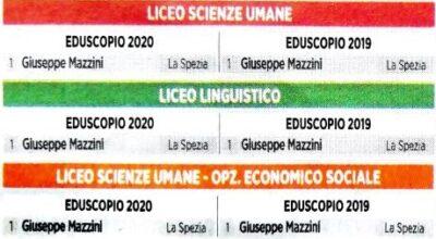 Il Liceo Mazzini primeggia